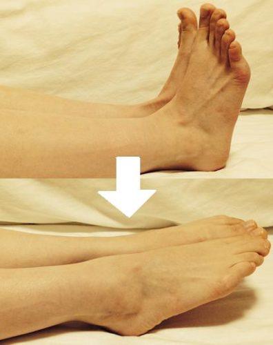 足をそらす